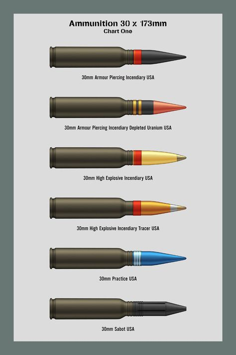 Bombs Size Chart 5 by WS-Clave on DeviantArt