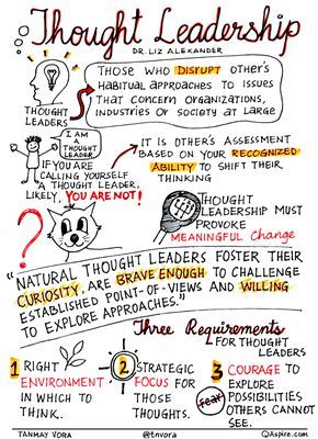 How to Build Real Thought Leadership: Insights by Dr. Liz Alexander | QAspire