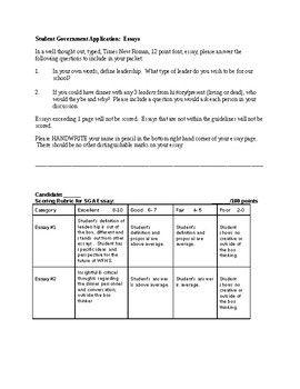 leadership essay rubric