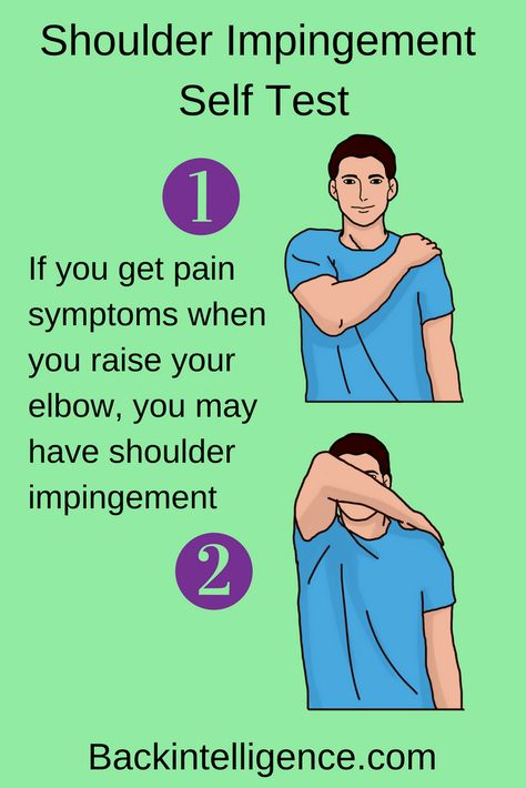 Shoulder Impingement Exercises You Can Do At Home (Long Term Fix) 5 DIY Shoulder impingement syndrome exercises to help you ease your shoulder pain. Shoulder impingement is one of the most common shoulder injuries. Shoulder Injury Exercises, Frozen Shoulder Exercises, Rotator Cuff Exercises, Shoulder Injuries, Exercises For Shoulder Pain, Rotator Cuff Impingement, Stretching Exercises, Sore Shoulder, Shoulder Pain Relief