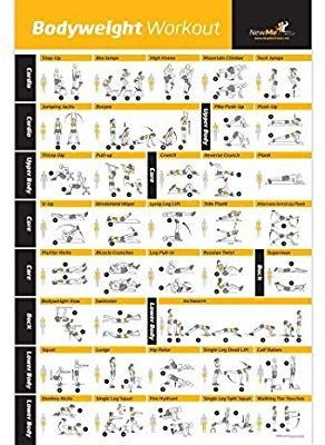 Amazon Com Bodyweight Exercise Poster Total Body Workout Personal Trainer Fitness Program Home Gym P Bodyweight Workout Total Body Workout Fitness Body