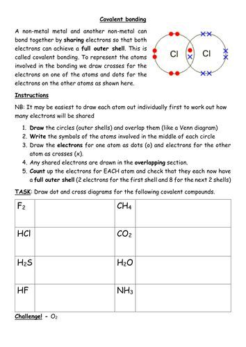 Drawing Dot And Cross Covalent Bonding Diagrams Docx Covalent