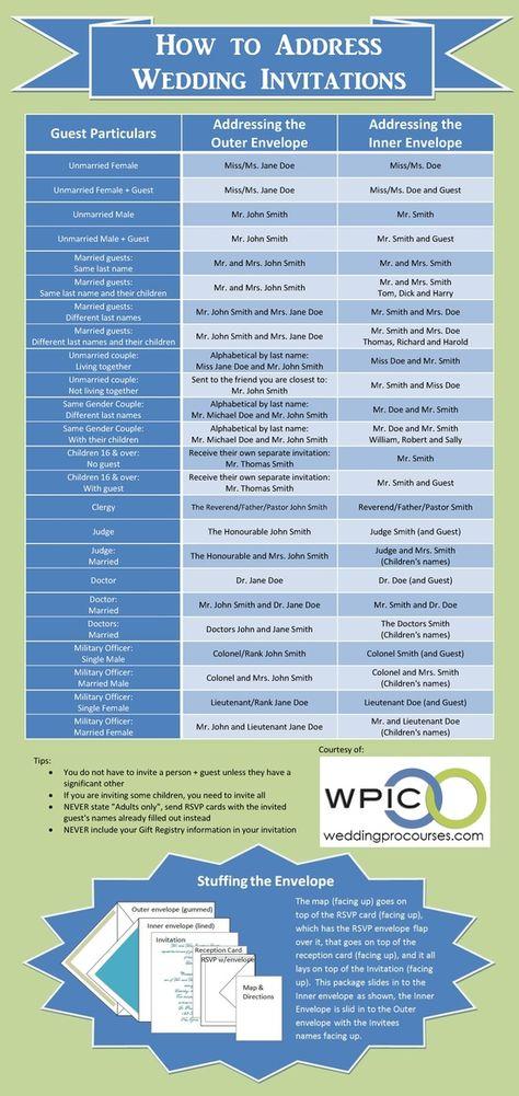 How to Address wedding Invitations WPIC