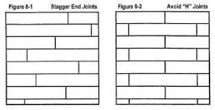 Image Result For Best Pattern For Hardwood Flooring Layout Wood
