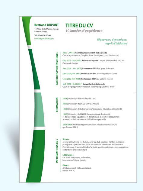Modèle Cv Original Dynamique étude Modèle Cv Cv