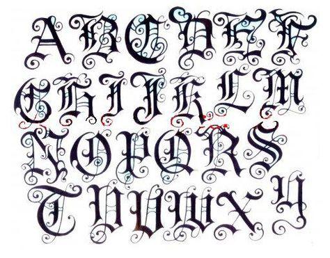 How To Write Gangster Alphabet Www Hanloncomm Com
