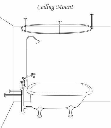 This Helpful Diagram Shows The Placement Of A Ceiling Mount Shower