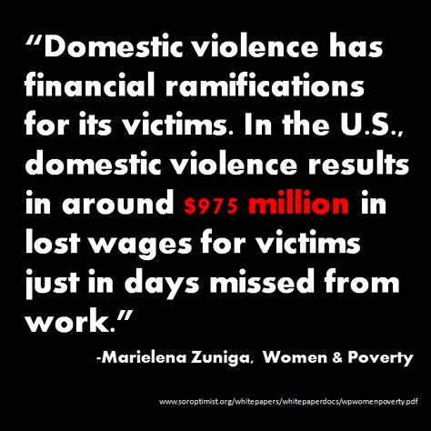 Domestic Violence, Women and Poverty