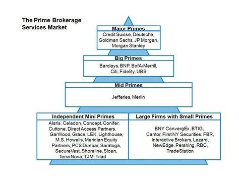 optionsxpress single stock futures good place pinterest stock rh pinterest com