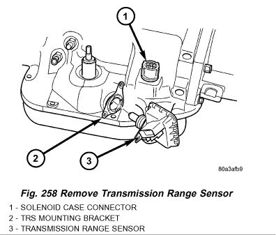 2000 Ford Expedition Trailer Wiring Diagram