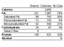 Weight loss doctors in gainesville va image 9