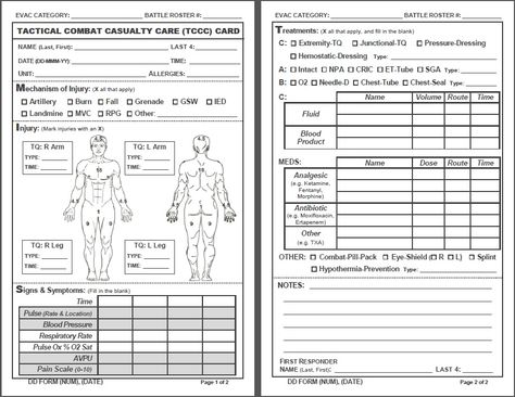 head to toe assessment sheet - Google Search Nursing Pinterest - psychosocial assessment template