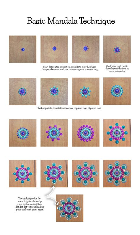 Dot Painting 101 – 6 Pro Tips for Beginners – Kelly Theresa Dot Painting 101 – 6 Pro Tips for Beginn Rock Painting Patterns, Dot Art Painting, Rock Painting Designs, Mandala Painting, Stone Painting, Painting Templates, Dot Painting Tools, Paint Designs, Dot Painting On Rocks