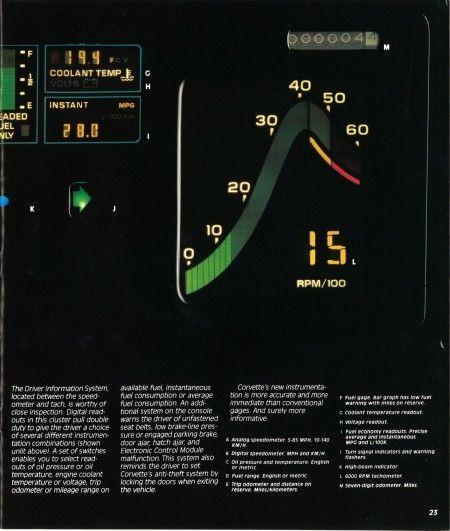 Rebirth Of A Legend 1984 Chevrolet Corvette Brochure With Images Chevrolet Corvette Corvette Brochure