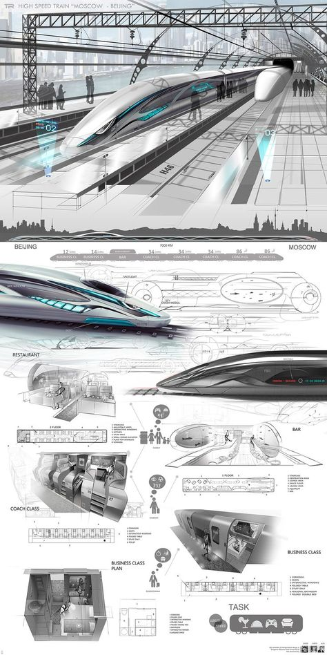 Concept luxury train for route Moscow Beijing Geek Futuristic design Transportation design Train Futuristic City, Futuristic Technology, Futuristic Design, Futuristic Architecture, Architecture Design, Minimalist Architecture, Chinese Architecture, Architecture Office, Design Transport