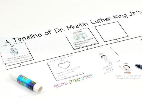 This differentiated timeline activity is a great way to