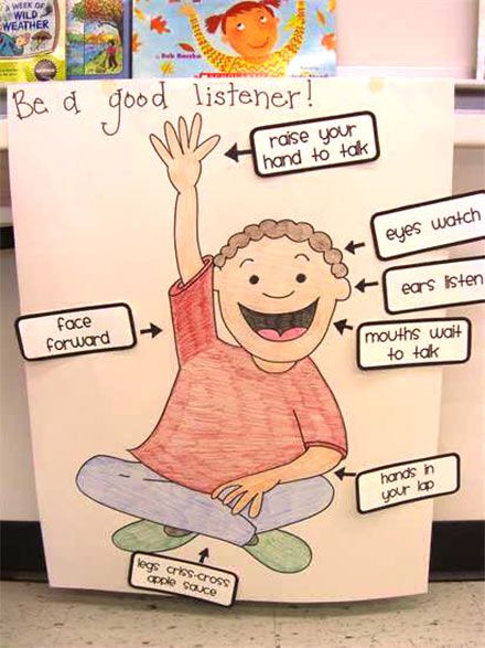 افكار لوحات مدرسية للغة الانجليزية للاطفال وسائل تعليمية بالعربي نتعلم Kids Learning Activities Kids Learning Learning Activities