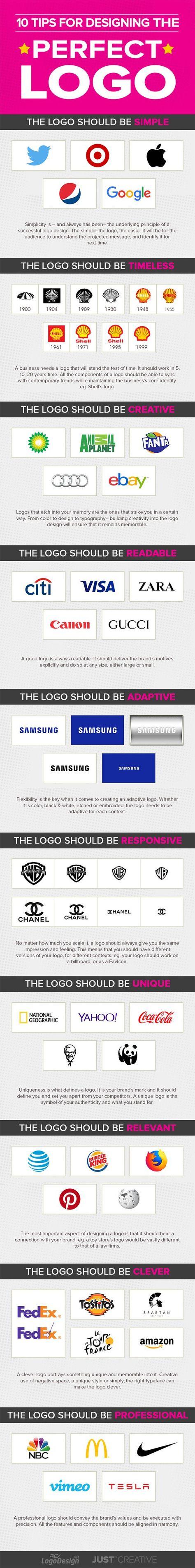 Perfect Logo Design