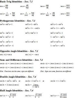 Trig Identities Worksheet With Answers Trig Identities In 2020 Word Problem Worksheets Math Review Worksheets