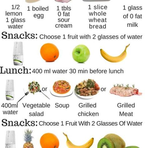 liquid diet for weight loss meal plan