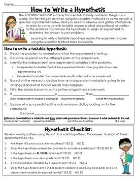 Writing A Hypothesis In The Scientific Method Lesson Act Scientific Method Science Teaching Resources Scientific Method Lesson