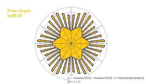 Pin by R-D on My Polar graphs Pinterest - polar graph paper