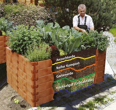 The Perfect Raised Bed Start Building Your High In Autumn Autumn Bed Building High Perfec In 2020 Raised Vegetable Gardens Raised Garden Raised Garden Beds