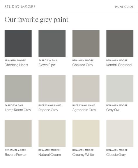 All Of Our Favorite Paint Colors - Studio McGee