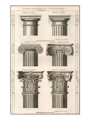 Column Capitals 1777 Giclee Print Art Com Ancient Greek Architecture Ancient Architecture Architecture Drawing