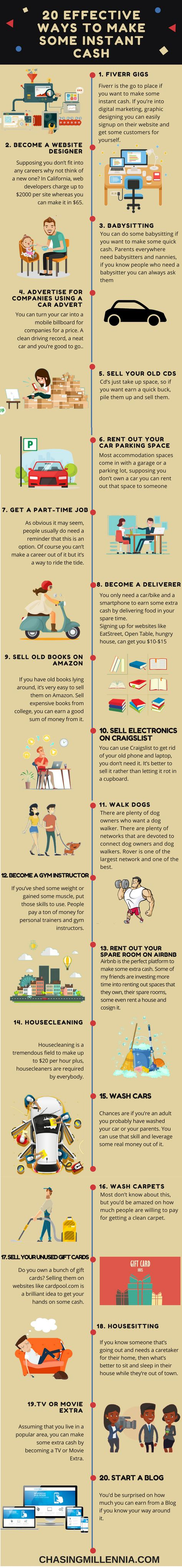 20 Effective ways of how to make extra money + Infographic