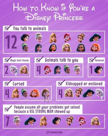 We've mapped out what it takes to be a Disney Princess, according to #RalphBreaksTheInternet | FANDOM
