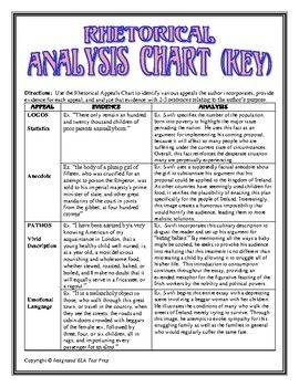 Pin On Common Core Reading Test Prep