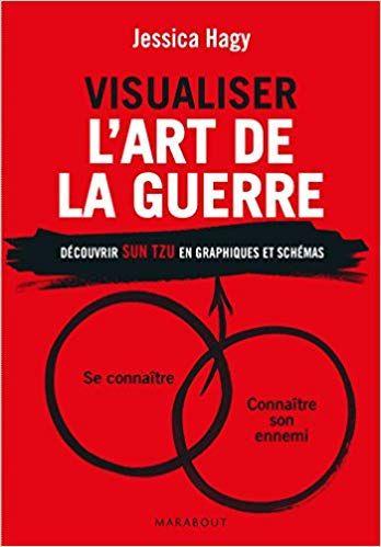 L'art De La Guerre Pdf : l'art, guerre, Visualiser, L'art, Guerre, Books, Read,, Ebook,, Reading