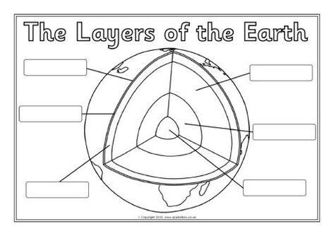 The Structure And Layers Of The Earth Labelling Worksheets Sb12427 Sparklebox Capas De La Tierra Ciencia Para Ninos Cuaderno Interactivo