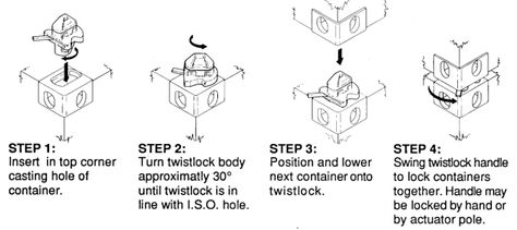 The Simple Metal Mechanism That Changed The Global Economy Forever Shipping Container Container Shipping Container Homes