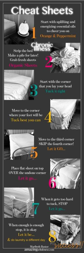 Cheat Sheets Directions | How to make bed, Cheat sheets, Sheets