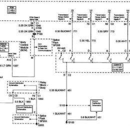 Diagram 4l60e Transmission 4l60e Fluid Diagram Plete Wiring Diagrams 4l60e Flow Chart Flow Chart Fluid Diagram