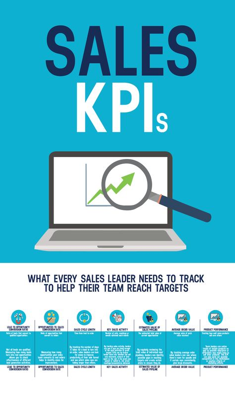 Sales Kpis What Every Sales Leader Needs To Track Key