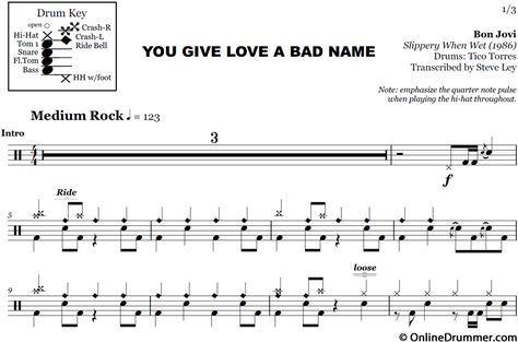 You Give Love A Bad Name Bon Jovi Drumsheetmusic Drums