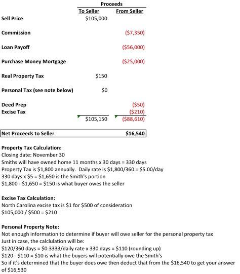 Excel Example Of Real Estate Math Real Estate Test Real Estate