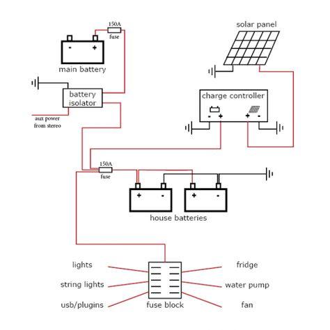 Promaster Wiring Diagram - Wiring Diagram Data on