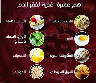 إنفوجرافيك أهم 10 اغذية لفقر الدم Health Fitness Food Health And Nutrition Food Facts