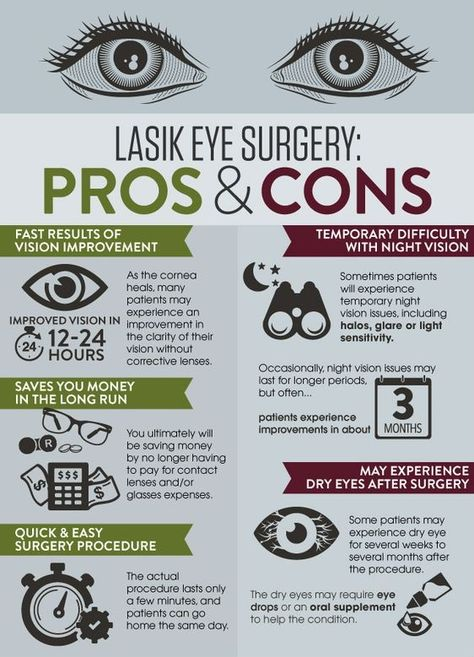Orbit Eye Hospital With Hands On Experience Offers Optimum Solutions And Complete Optical Care Like Eye Examination For T Eye Surgery Lasik Eye Surgery Lasik
