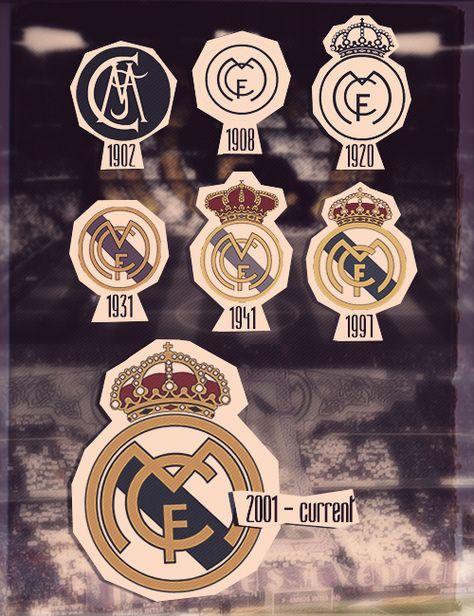 Real Madrid Fantasy Manager 2016 Osmarfpereira Pinterest Logo