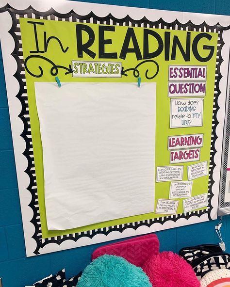 Reading Unit: Bulletin Board Set Up 6th Grade Ela, 5th Grade Classroom, 5th Grade Reading, School Classroom, Classroom Decor, Classroom Organization, Fourth Grade, Second Grade, Ninth Grade