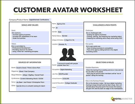 Customer Avatar Worksheet   Download the Free Template