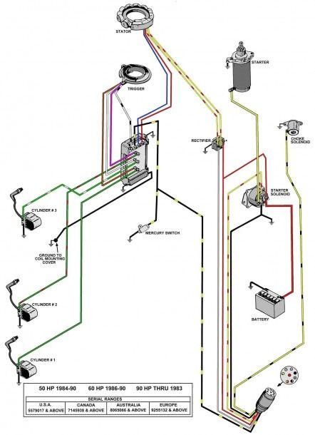 mercury ignition switch wiring diagram  mercury outboard