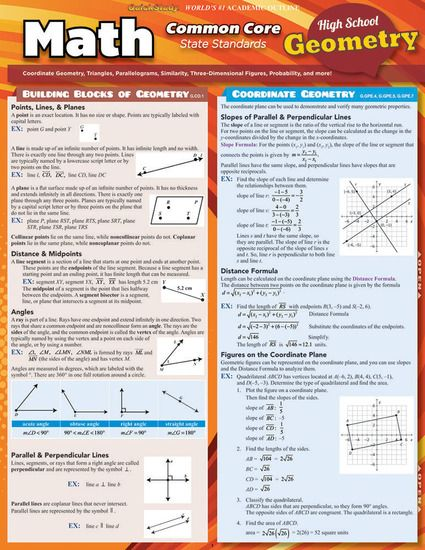 Quickstudy Math Common Core Geometry 10th Grade Laminated Study Guide 10th Grade Geometry Common Core Geometry Math Methods Geometry worksheet 10th grade