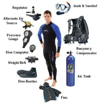 10+ best good diving practices images | diving, diving equipment, diving  gear  pinterest