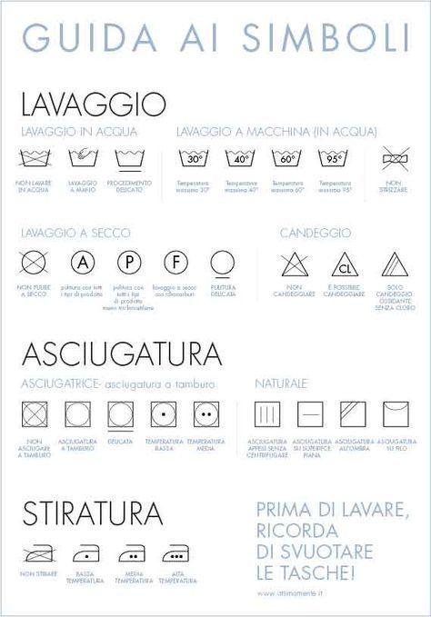 Fine Stagione Il Poster Con I Simboli Per Il Lavaggio Gestione